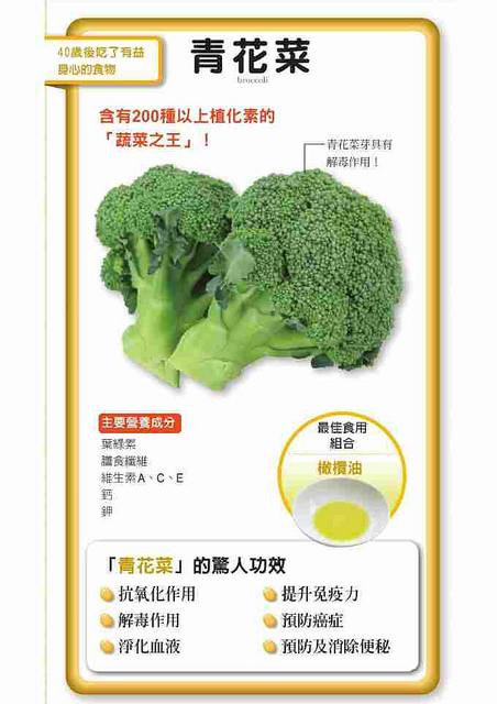 抗氧化力超群的蔬菜之王!—青花菜