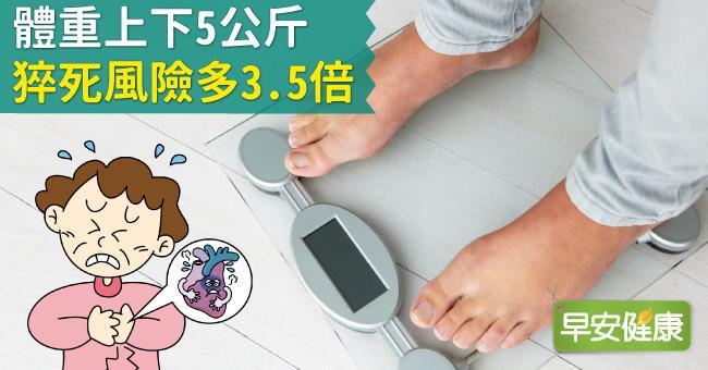 體重上下5公斤,猝死風險多3.5倍