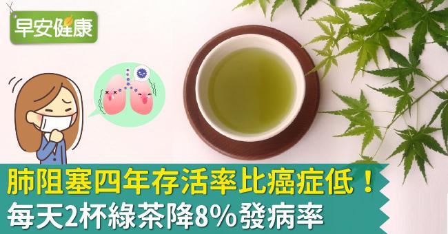 肺阻塞四年存活率比癌症低!每天2杯綠茶降8%發病率