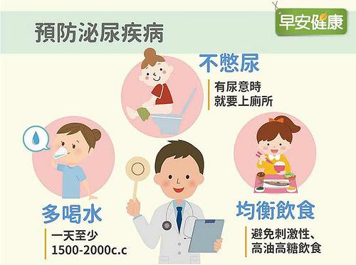 預防泌尿道疾病的方法