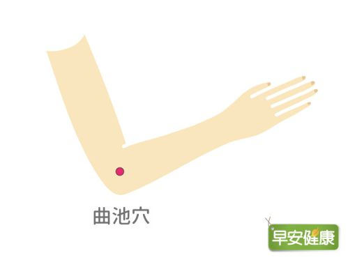 曲池穴有助改善氣血不順造成的高血壓。