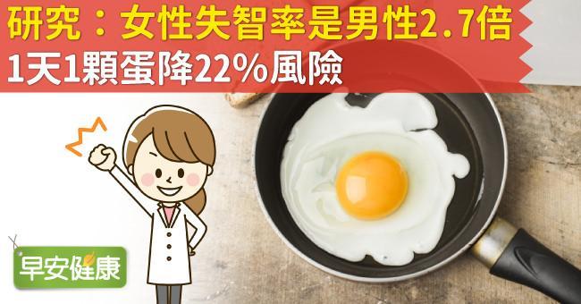 研究:女性失智率是男性2.7倍!1天1顆蛋降22%風險