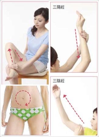 胃凸、小腹、腿粗掰掰!女中醫師每天必按激瘦穴位