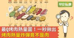 中秋烤肉食材全攻略:從中秋由來、食材熱量、食材準備到怎麼健康烤才好吃(含熱量表)2020