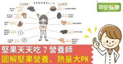 堅果天天吃?營養師圖解堅果營養、熱量大PK!