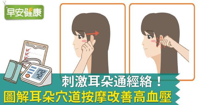刺激耳朵通經絡!圖解耳朵穴道按摩改善高血壓