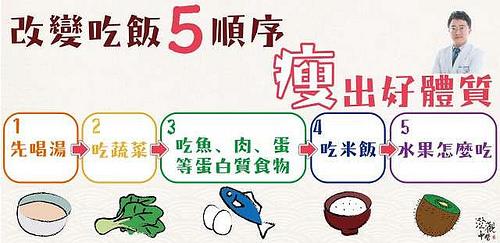 改變吃飯五順序,瘦出好體質
