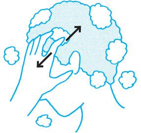 必學!只要十招!「按摩洗頭法」讓你的秀髮豐沛如昔