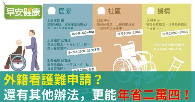 外籍看護難申請?還有其他辦法,更能年省二萬四!