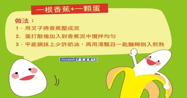 【一根香蕉+一顆蛋】網路瘋傳鬆餅!低卡低糖無麵粉