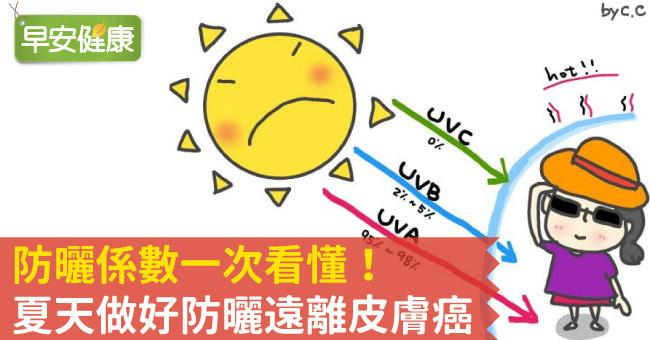 防曬係數一次看懂!夏天做好防曬遠離皮膚癌