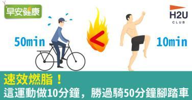 速效燃脂!這運動做10分鐘,勝過騎50分鐘腳踏車