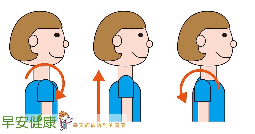肩胛骨運動