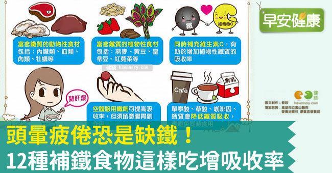 頭暈疲倦恐是缺鐵!12種補鐵食物這樣吃增吸收率