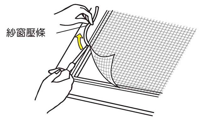 紗窗紗網更換步驟圖解