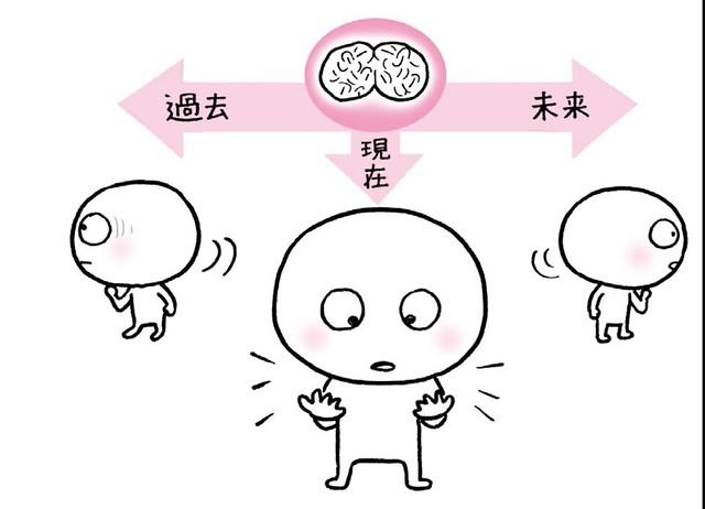 正念,是一種「大腦伸展操」讓總是想著過去或未來事物的大腦,朝向「不同於平常的方向=現在」的一種練習。