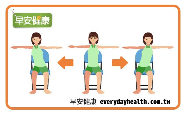 雙手平舉左右傾斜測試慣用臀