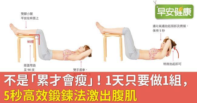 不是「累才會瘦」!1天只要做1組,5秒高效鍛鍊法激出腹肌