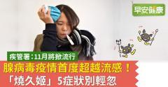 腺病毒疫情首度超越流感!「燒久姬」5症狀別輕忽