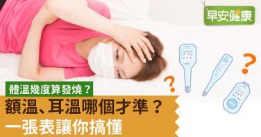 體溫幾度算發燒?額溫、耳溫哪個才準?一張表讓你搞懂