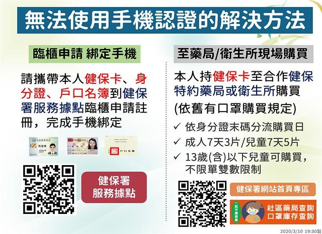 「口罩實名制2.0」3月12日網路預購!成人口罩7天內可買3片,每片5元