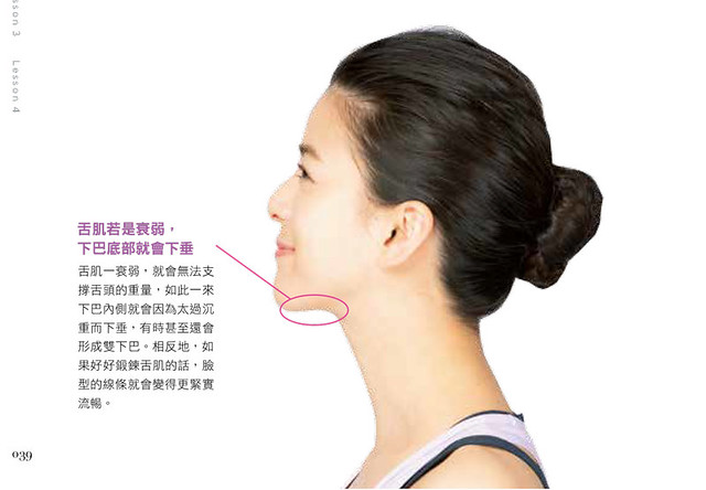 舌肌衰弱會導致下巴內側下垂形成雙下巴