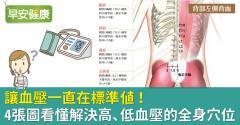 讓血壓一直在標準值!解決高、低血壓的全身穴位地圖