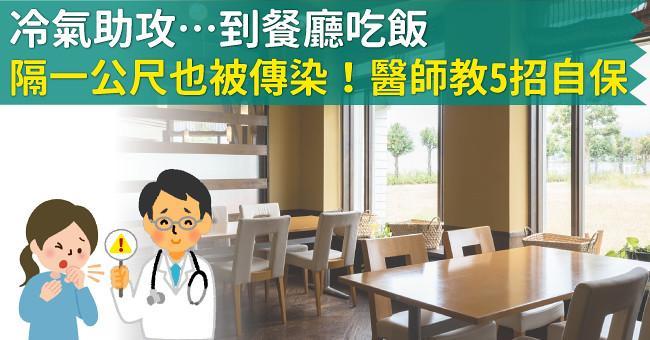 冷氣助攻,到餐廳吃飯隔一公尺也被傳染!醫師教5招自保
