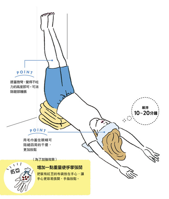 睡眠瑜珈:靠牆倒箭式 [VIPARITA KARANI]