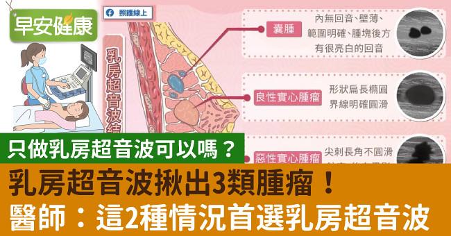 乳房超音波揪出3類腫瘤!醫師:這2種情況首選乳房超音波
