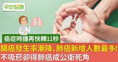 腸癌發生率漸降、肺癌新增人數最多!不吸菸卻得肺癌成公衛死角