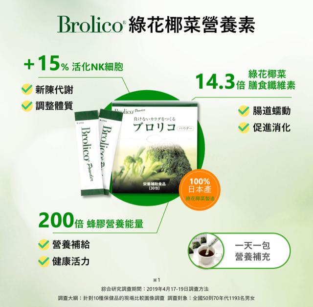 保利康綠花椰菜的營養素