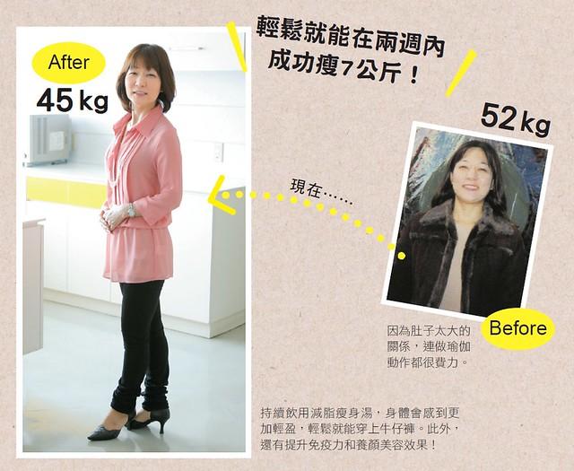 輕鬆就能在兩週內成功瘦7公斤!