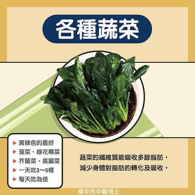 燃脂食物:蔬菜