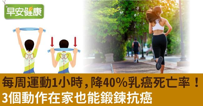 每周運動1小時,降40%乳癌死亡率!3個動作在家也能鍛鍊抗癌