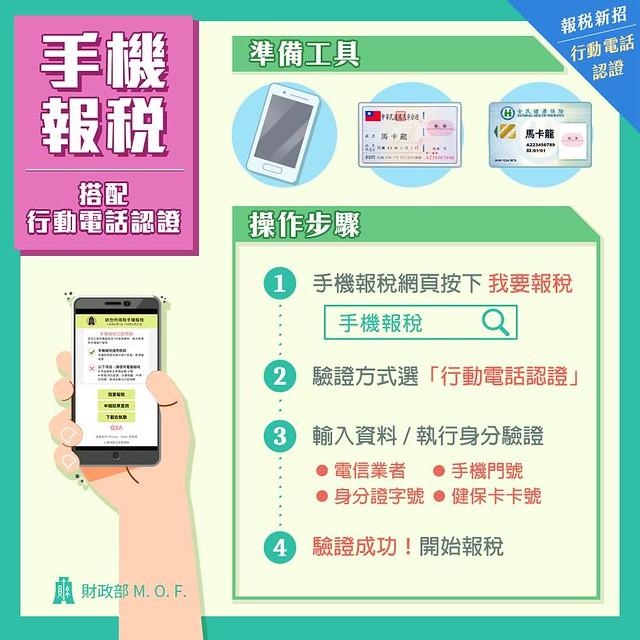 手機報稅步驟說明