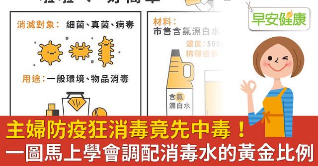 主婦防疫狂消毒竟先中毒!一圖馬上學會調配消毒水的黃金比例