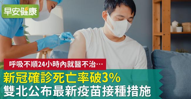 呼吸不順24小時內就醫不治…新冠確診死亡率破3%!雙北公布最新疫苗接種地點、對象