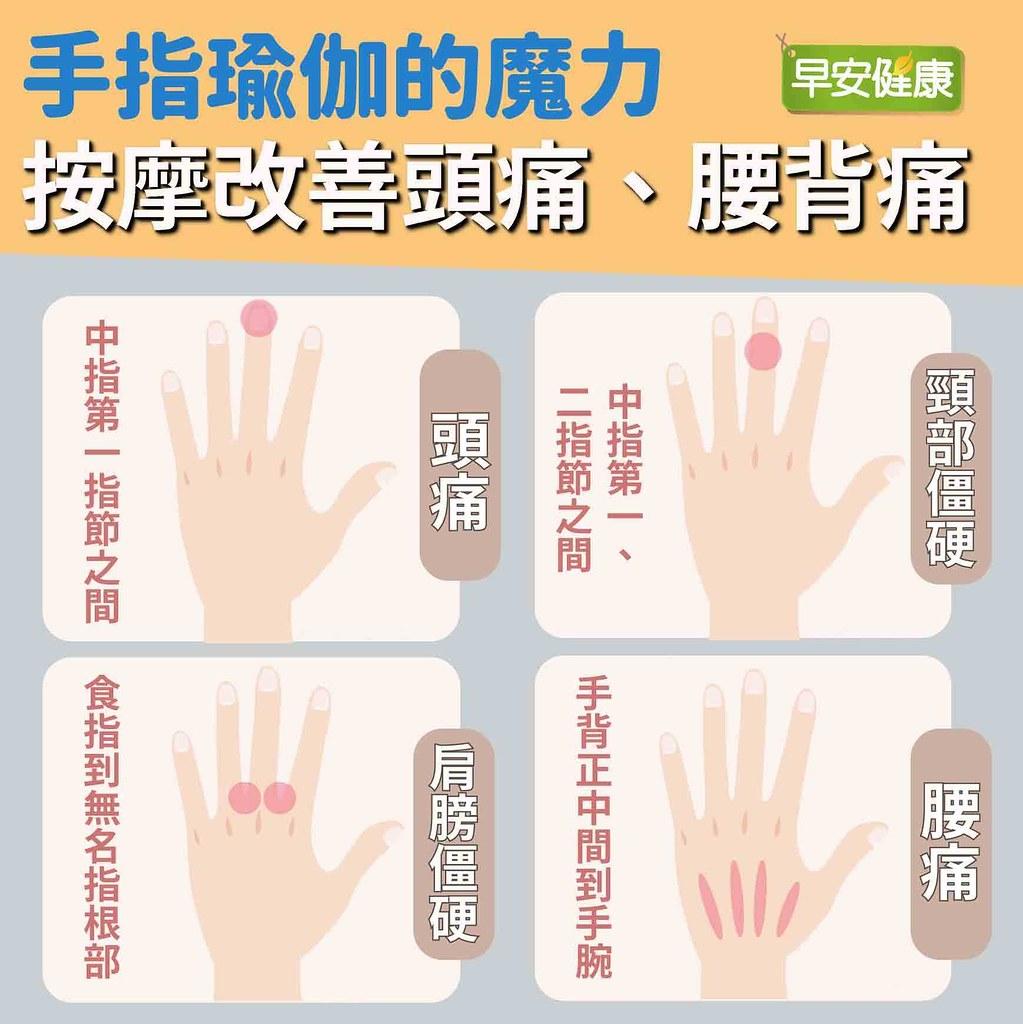 體驗手指瑜珈的魔力!一張圖教你按摩改善肩頸、腰部僵硬