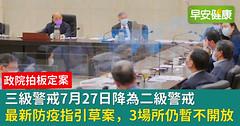 行政院拍板27日降二級!最新防疫指引草案,3場所仍暫不開放