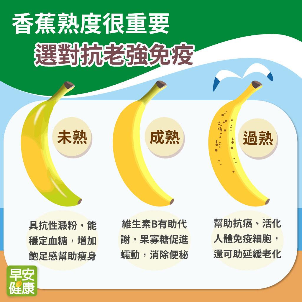 香蕉熟度功效大不同!選對抗老強免疫,香蕉「長斑」反而有好處