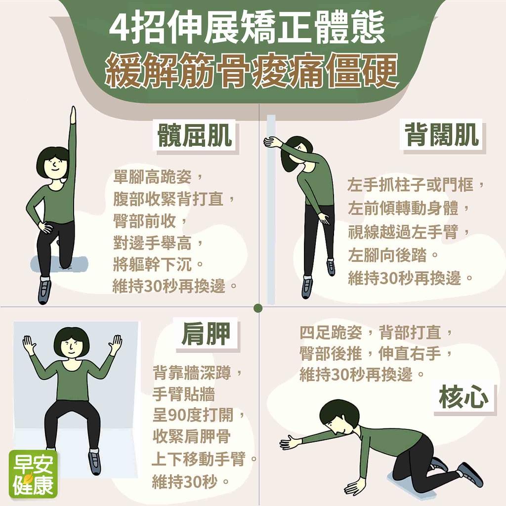 解放你的腰痠背痛!矯正體態4大招鬆筋骨救腰痛