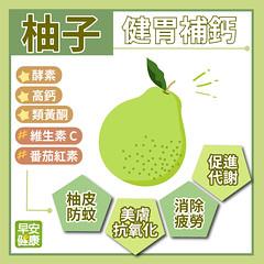 柚子皮防蚊、果肉高纖多C抗氧化!挑出甜嫩多汁的柚子看3個小地方