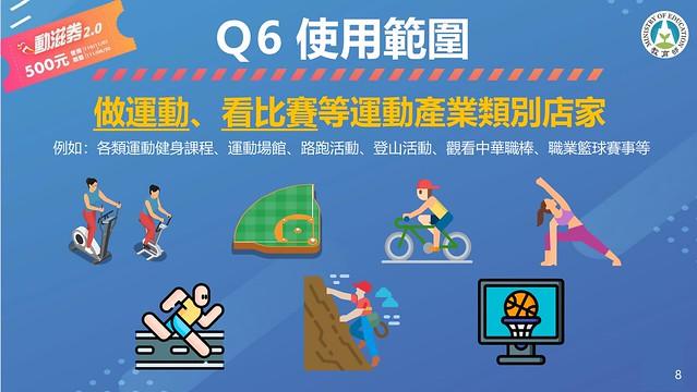 Q6:動滋券2.0可使用店家數?