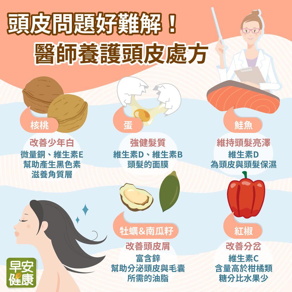 白髮、掉髮、頭皮屑?天然養髮處方箋,6種食物吃出一頭豐亮黑髮