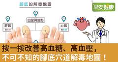 按一按改善高血糖、高血壓,不可不知的腳底穴道解毒地圖!